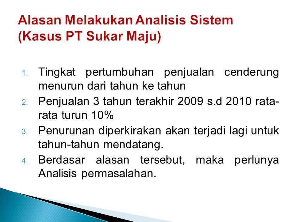 Permasalahan yang ada pada PT Sukar Maju adalah sebagai berikut : 1.