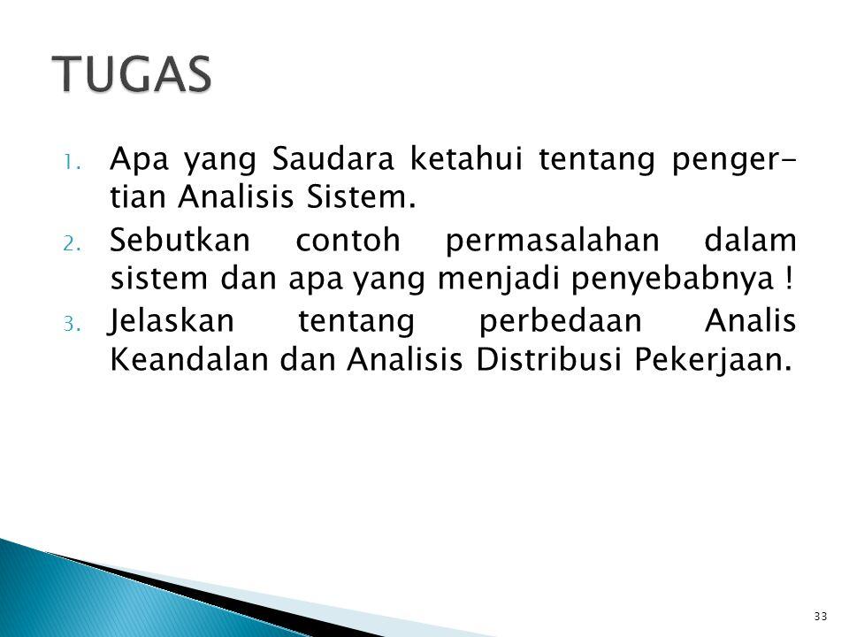 1. Apa yang Saudara ketahui tentang penger- tian Analisis Sistem. 2. Sebutkan contoh permasalahan dalam sistem dan apa yang menjadi penyebabnya ! 3. J