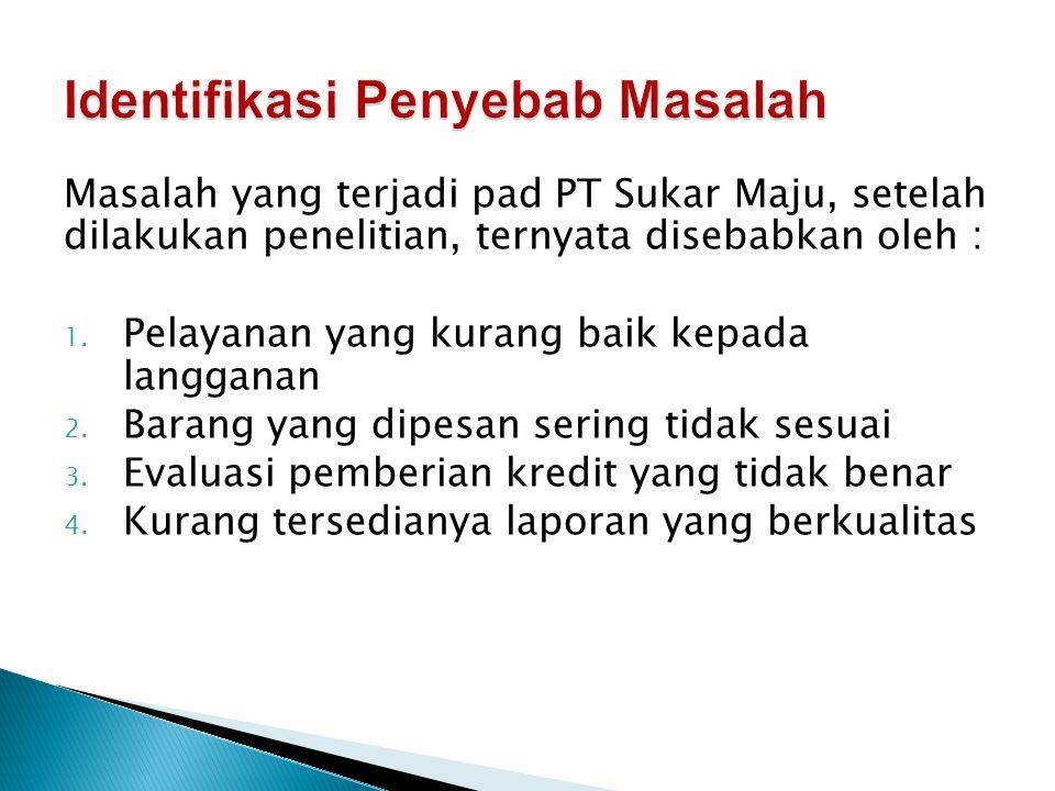 Masalah yang terjadi pad PT Sukar Maju, setelah dilakukan penelitian, ternyata disebabkan oleh : 1. Pelayanan yang kurang baik kepada langganan 2. Bar