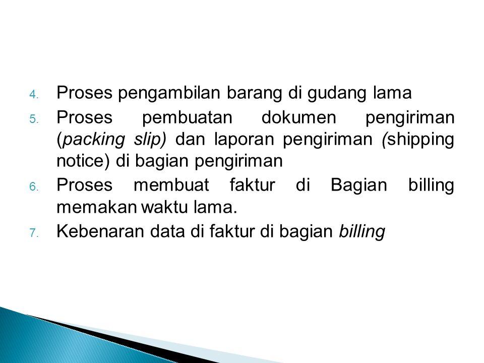 4. Proses pengambilan barang di gudang lama 5. Proses pembuatan dokumen pengiriman (packing slip) dan laporan pengiriman (shipping notice) di bagian p