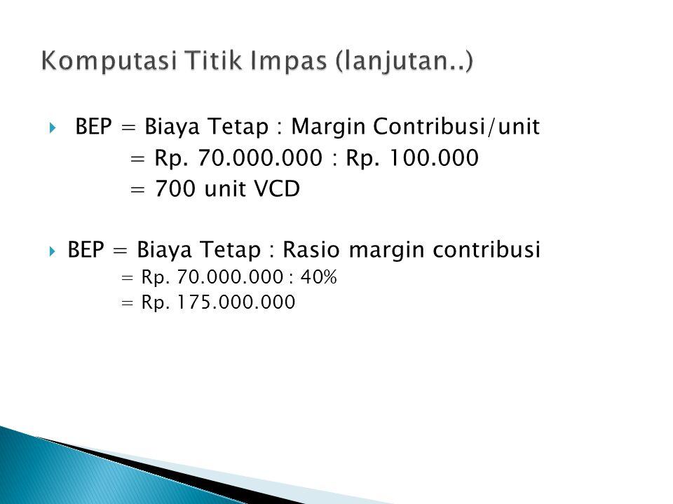  BEP = Biaya Tetap : Margin Contribusi/unit = Rp. 70.000.000 : Rp. 100.000 = 700 unit VCD  BEP = Biaya Tetap : Rasio margin contribusi = Rp. 70.000.