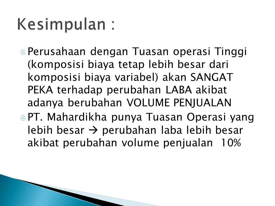  Perusahaan dengan Tuasan operasi Tinggi (komposisi biaya tetap lebih besar dari komposisi biaya variabel) akan SANGAT PEKA terhadap perubahan LABA akibat adanya berubahan VOLUME PENJUALAN  PT.
