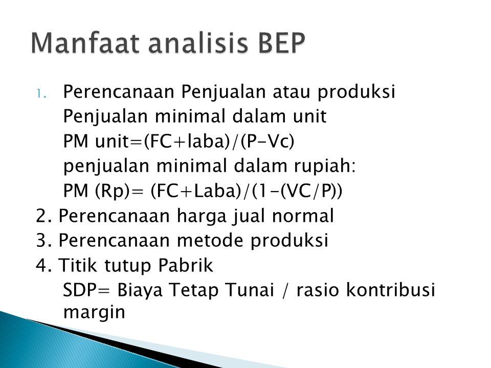 1. Perencanaan Penjualan atau produksi Penjualan minimal dalam unit PM unit=(FC+laba)/(P-Vc) penjualan minimal dalam rupiah: PM (Rp)= (FC+Laba)/(1-(VC