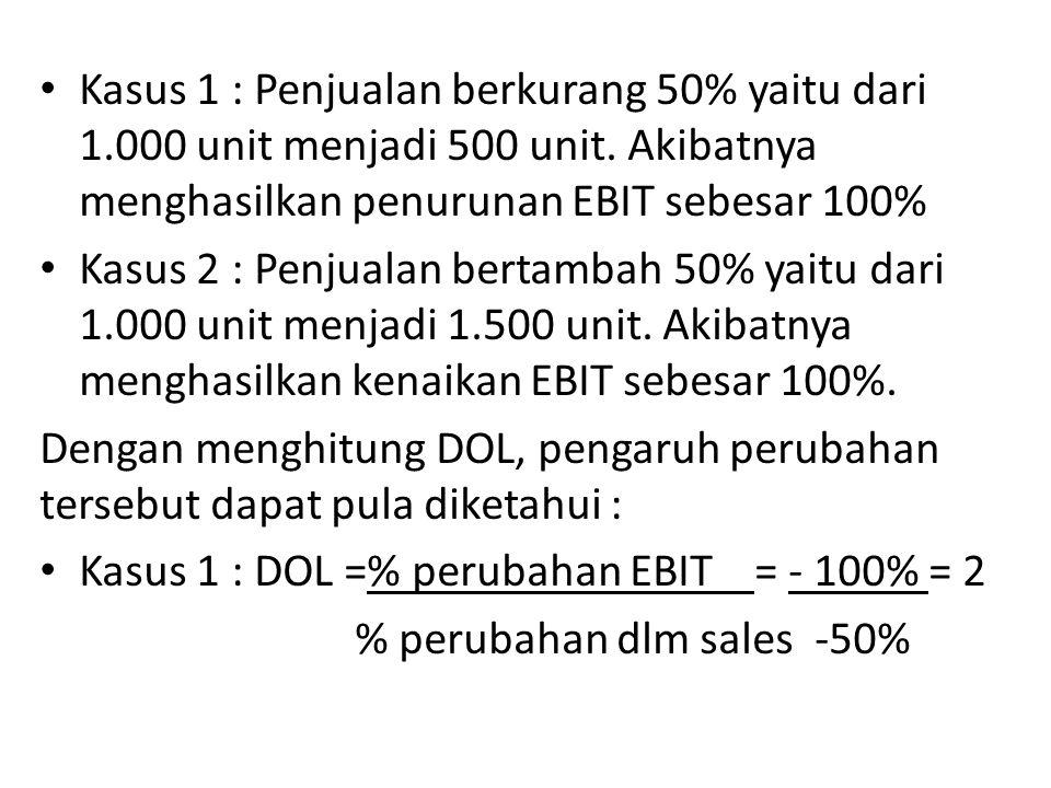 Atau DOL(pada Q = 1.000 unit) = Sales – VC Sales – VC- FC = Rp 1.000.000 – Rp500.000 = 2 Rp1.000.000–Rp500.000–Rp 250.000 DOL =, artinya bila perubahan penjualan sebesar 50% maka perubahan dalam EBIT = 100% atau bila perubahan penjualan 10% maka perubahan dalam EBIT = 20%.