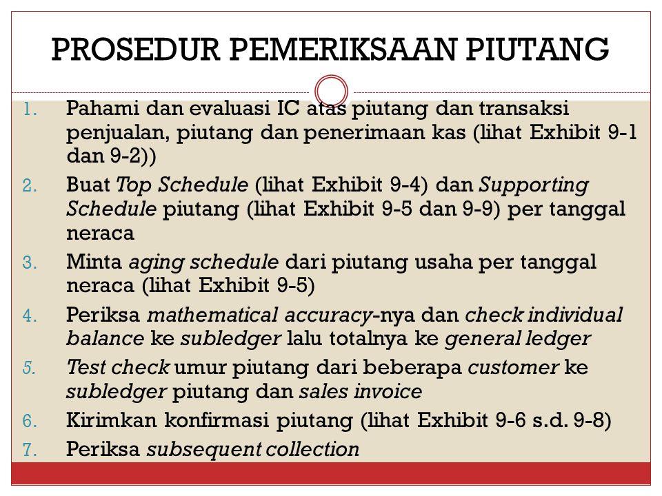 PROSEDUR PEMERIKSAAN PIUTANG 1. Pahami dan evaluasi IC atas piutang dan transaksi penjualan, piutang dan penerimaan kas (lihat Exhibit 9-1 dan 9-2)) 2