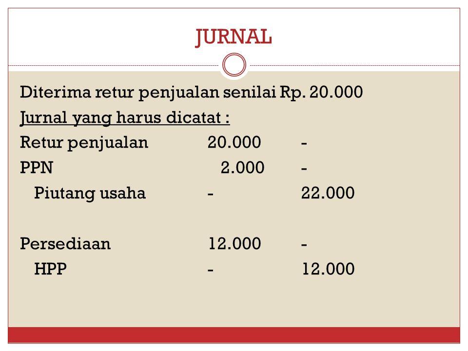 JURNAL Diterima retur penjualan senilai Rp. 20.000 Jurnal yang harus dicatat : Retur penjualan20.000- PPN 2.000- Piutang usaha-22.000 Persediaan12.000