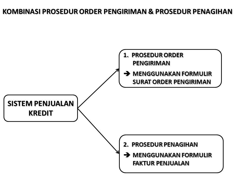 KOMBINASI PROSEDUR ORDER PENGIRIMAN & PROSEDUR PENAGIHAN SISTEM PENJUALAN KREDIT 1. PROSEDUR ORDER PENGIRIMAN  MENGGUNAKAN FORMULIR SURAT ORDER PENGI