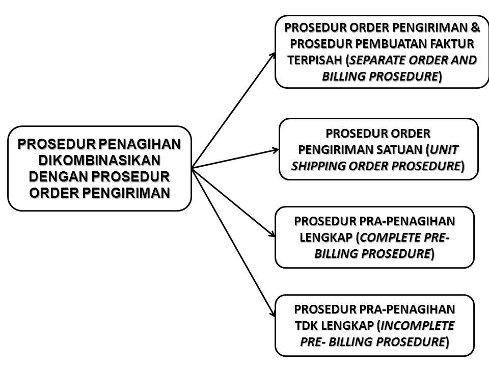 PROSEDUR PENAGIHAN DIKOMBINASIKAN DENGAN PROSEDUR ORDER PENGIRIMAN PROSEDUR ORDER PENGIRIMAN & PROSEDUR PEMBUATAN FAKTUR TERPISAH (SEPARATE ORDER AND