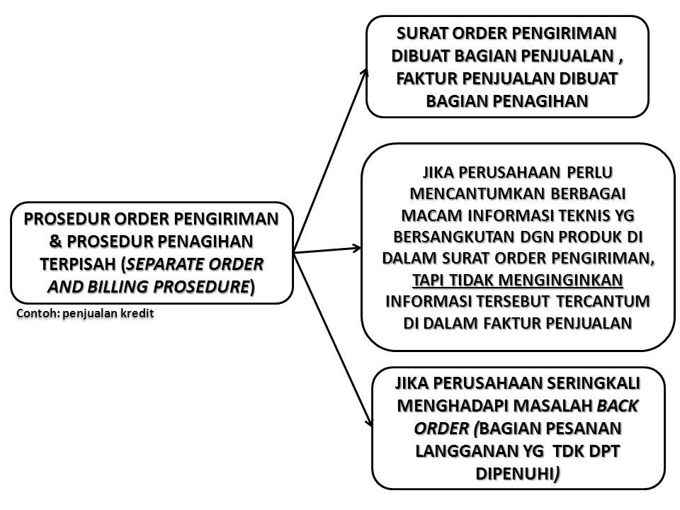 PROSEDUR ORDER PENGIRIMAN & PROSEDUR PENAGIHAN TERPISAH (SEPARATE ORDER AND BILLING PROSEDURE) SURAT ORDER PENGIRIMAN DIBUAT BAGIAN PENJUALAN, FAKTUR