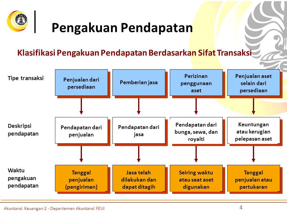 Pengakuan Pendapatan 5 Akuntansi Keuangan 2 - Departemen Akuntansi FEUI Pengakuan lebih awal dapat digunakan jika terdapat keyakinan tinggi mengenai jumlah yang dapat diterima.
