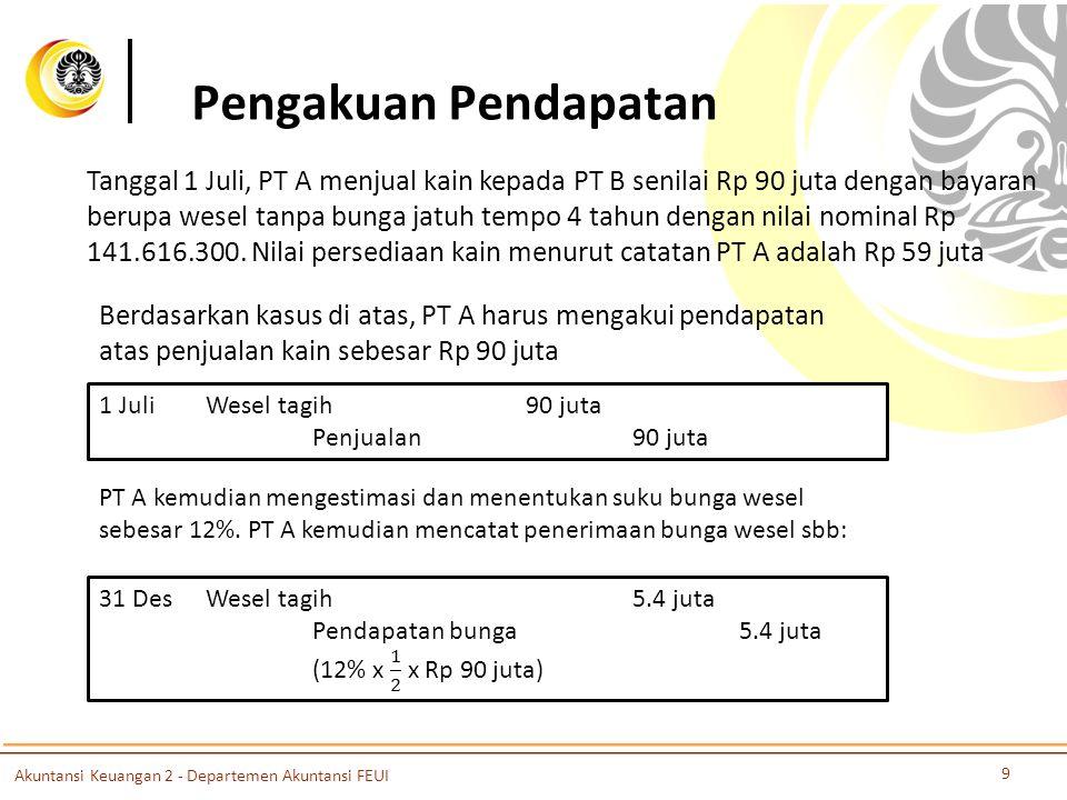 Pengakuan Pendapatan 10 Akuntansi Keuangan 2 - Departemen Akuntansi FEUI Jika barang atau jasa dipertukarkan untuk barang atau jasa dengan sifat dan nilai yang serupa, maka pertukaran tersebut tidak dianggap sebagai transaksi yang menghasilkan pendapatan.