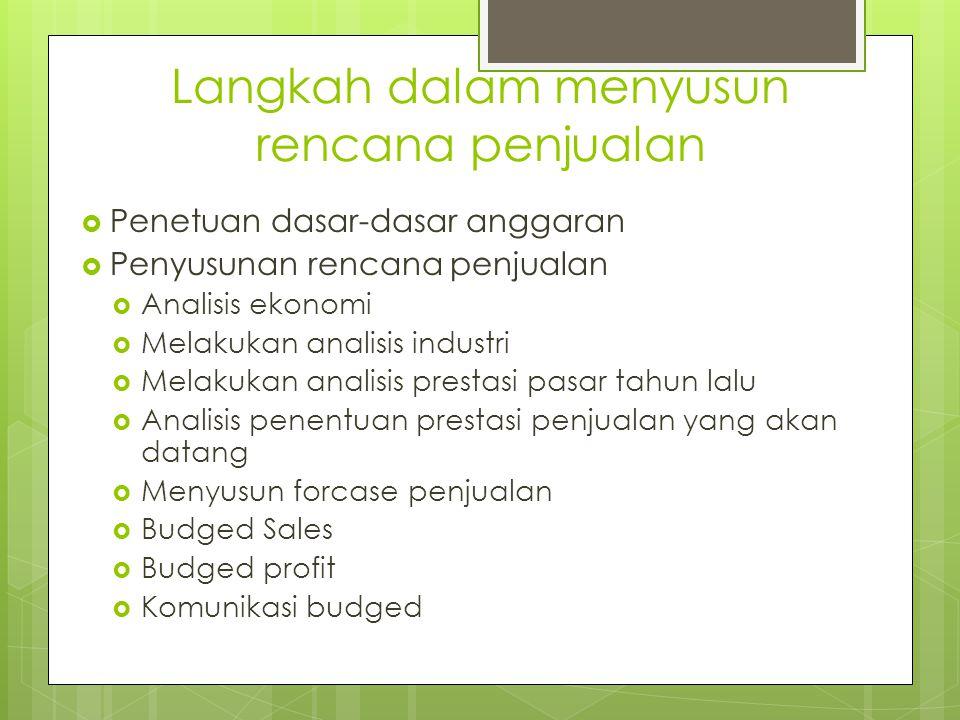 Langkah dalam menyusun rencana penjualan  Penetuan dasar-dasar anggaran  Penyusunan rencana penjualan  Analisis ekonomi  Melakukan analisis indust