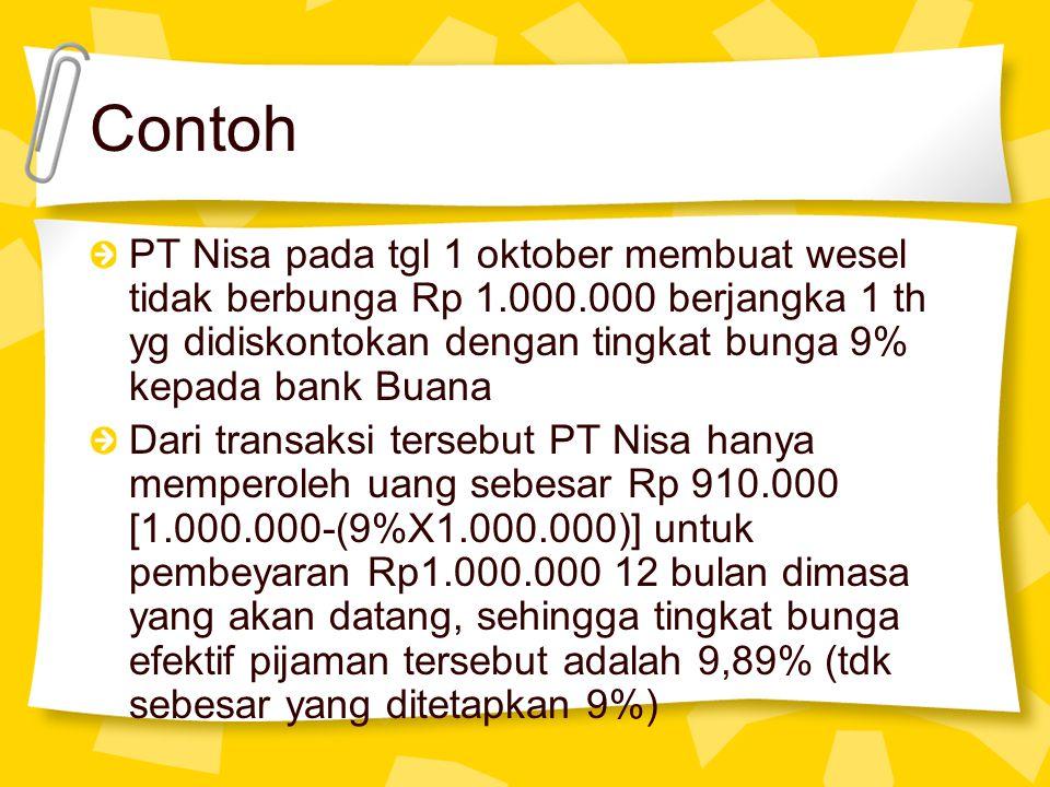 Contoh PT Nisa pada tgl 1 oktober membuat wesel tidak berbunga Rp 1.000.000 berjangka 1 th yg didiskontokan dengan tingkat bunga 9% kepada bank Buana
