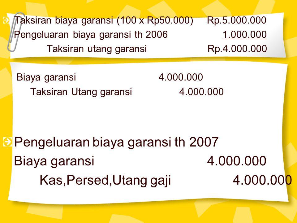 Taksiran biaya garansi (100 x Rp50.000) Rp.5.000.000 Pengeluaran biaya garansi th 2006 1.000.000 Taksiran utang garansi Rp.4.000.000 Biaya garansi 4.0