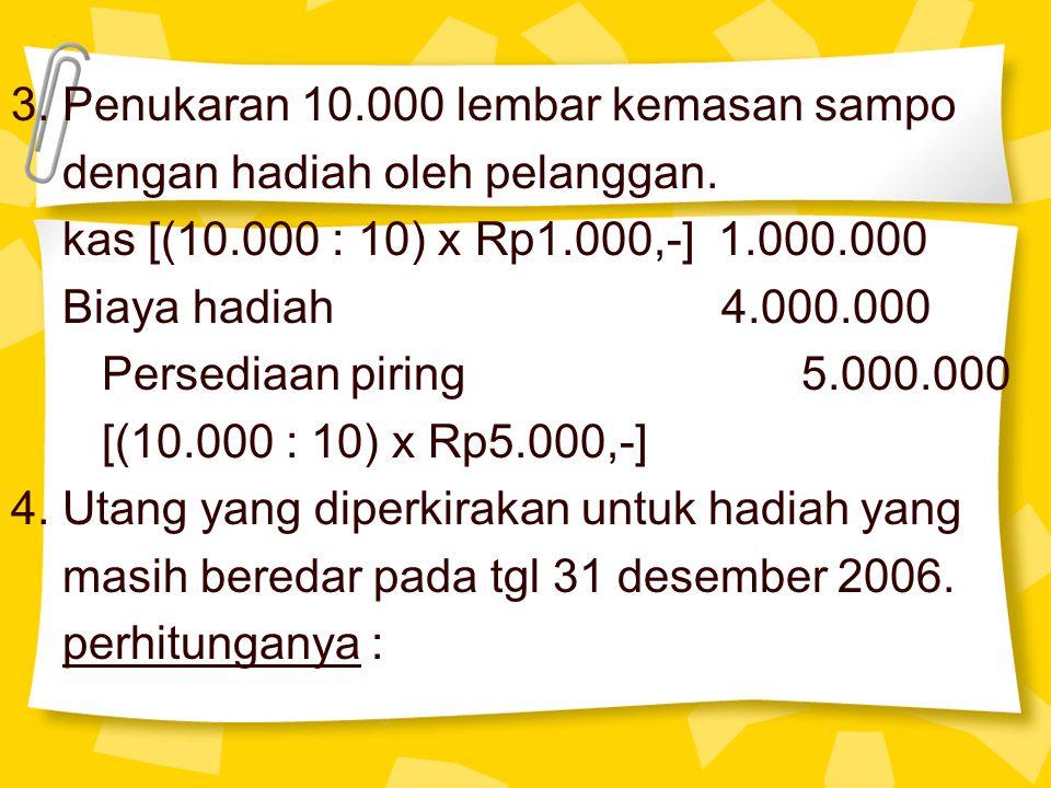 3. Penukaran 10.000 lembar kemasan sampo dengan hadiah oleh pelanggan. kas [(10.000 : 10) x Rp1.000,-] 1.000.000 Biaya hadiah 4.000.000 Persediaan pir