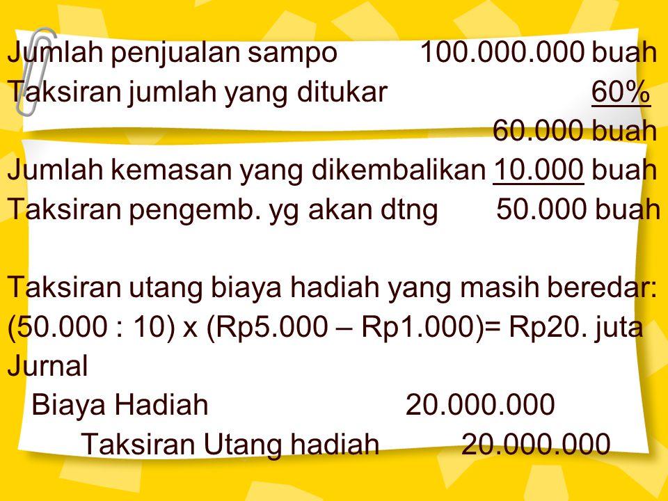 Jumlah penjualan sampo 100.000.000 buah Taksiran jumlah yang ditukar 60% 60.000 buah Jumlah kemasan yang dikembalikan 10.000 buah Taksiran pengemb. yg