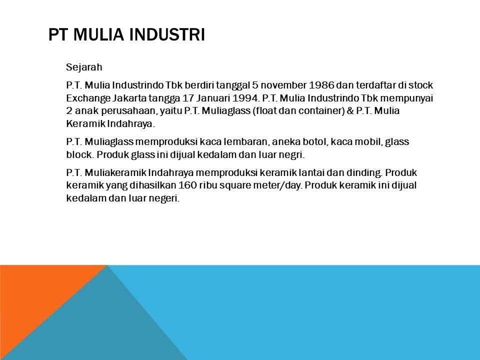 PT MULIA INDUSTRI Sejarah P.T. Mulia Industrindo Tbk berdiri tanggal 5 november 1986 dan terdaftar di stock Exchange Jakarta tangga 17 Januari 1994. P