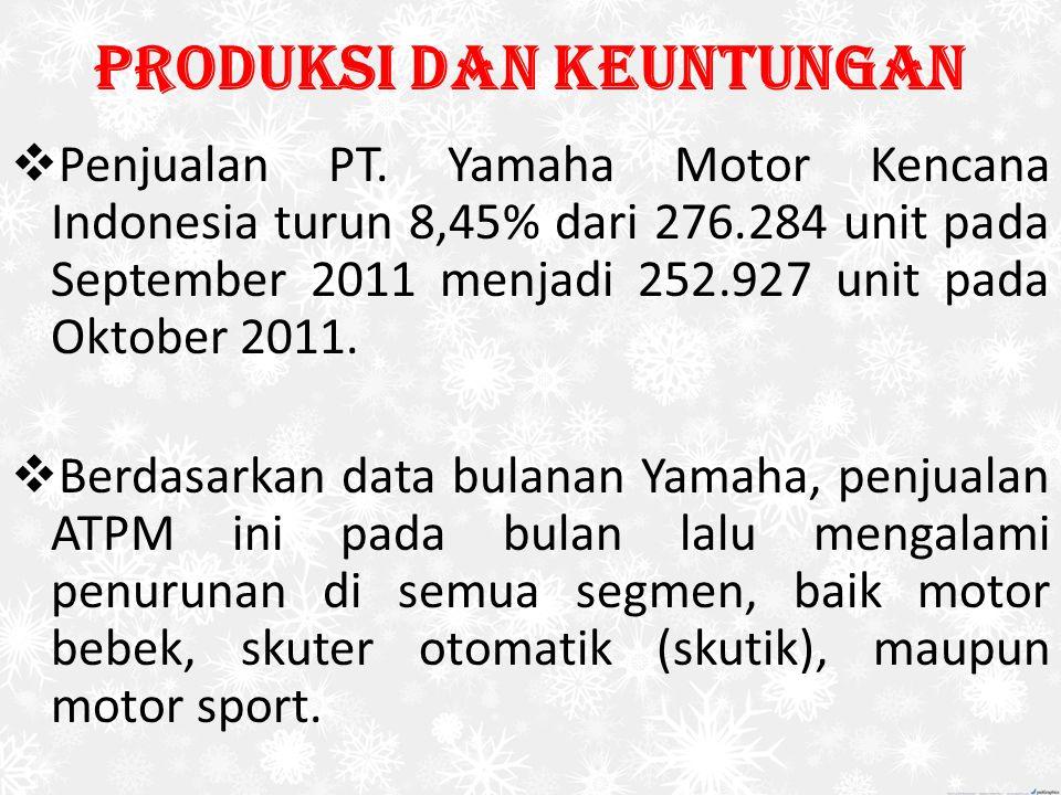 Produksi dan Keuntungan  Penjualan PT. Yamaha Motor Kencana Indonesia turun 8,45% dari 276.284 unit pada September 2011 menjadi 252.927 unit pada Okt