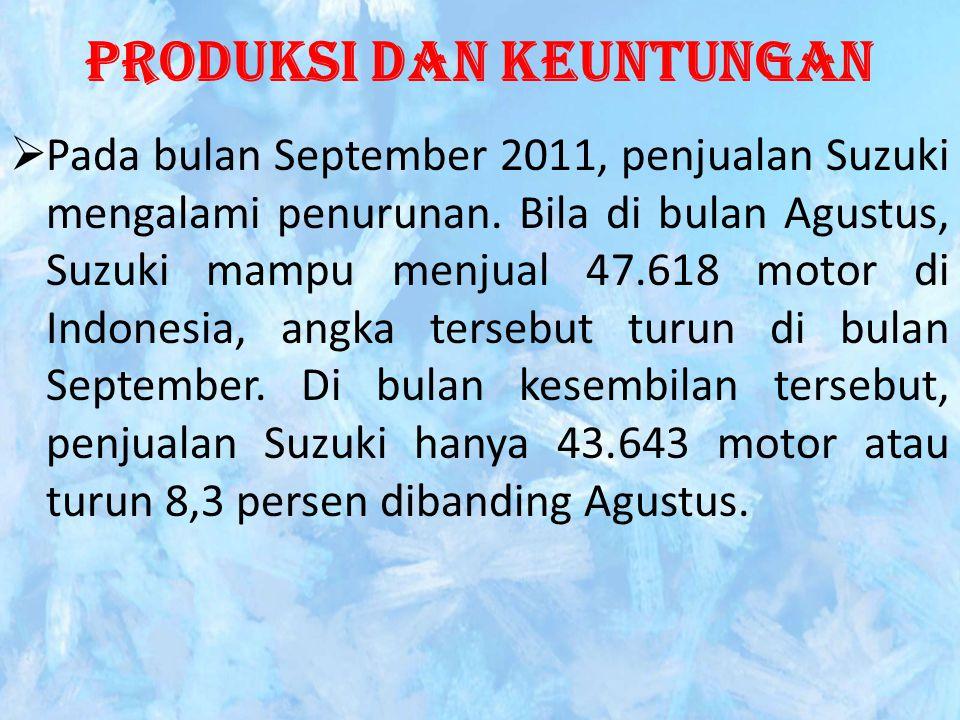 Produksi dan Keuntungan  Pada bulan September 2011, penjualan Suzuki mengalami penurunan. Bila di bulan Agustus, Suzuki mampu menjual 47.618 motor di