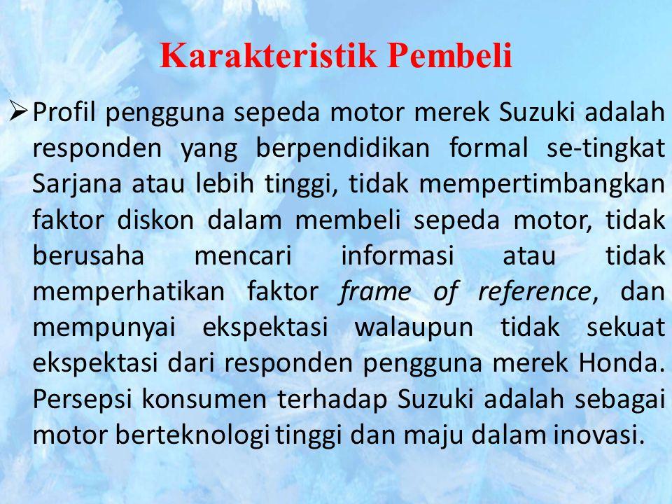 Karakteristik Pembeli  Profil pengguna sepeda motor merek Suzuki adalah responden yang berpendidikan formal se-tingkat Sarjana atau lebih tinggi, tid