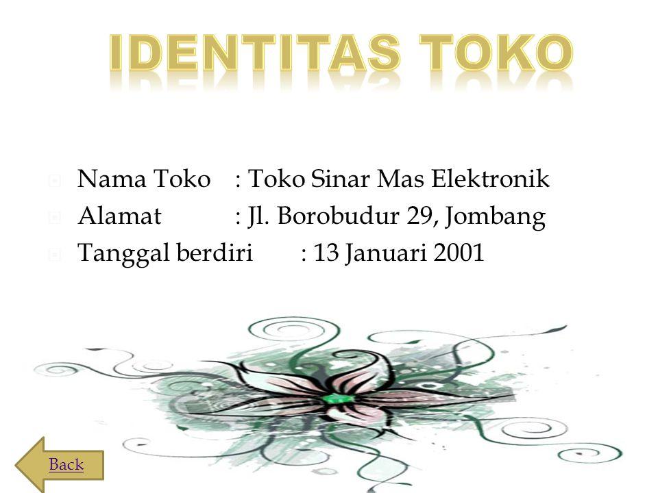  Nama Toko : Toko Sinar Mas Elektronik  Alamat: Jl. Borobudur 29, Jombang  Tanggal berdiri: 13 Januari 2001 Back