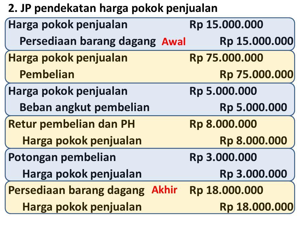 2. JP pendekatan harga pokok penjualan Harga pokok penjualan Rp 15.000.000 Persediaan barang dagangRp 15.000.000 Harga pokok penjualanRp 75.000.000 Pe