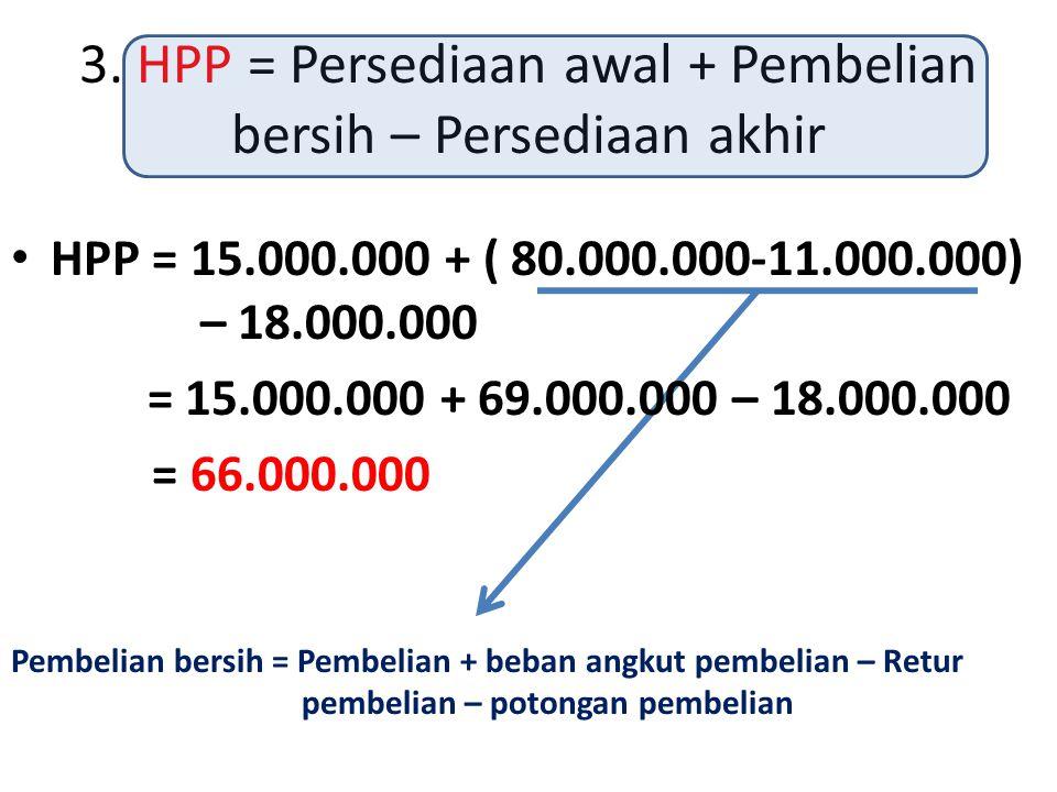3. HPP = Persediaan awal + Pembelian bersih – Persediaan akhir • HPP = 15.000.000 + ( 80.000.000-11.000.000) – 18.000.000 = 15.000.000 + 69.000.000 –