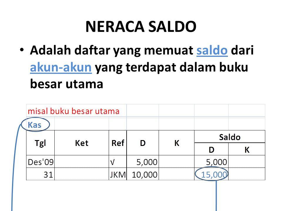 • Adalah daftar yang memuat saldo dari akun-akun yang terdapat dalam buku besar utama NERACA SALDO