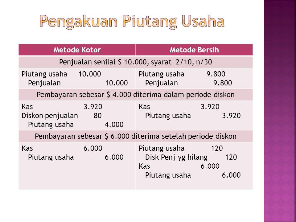 Metode KotorMetode Bersih Penjualan senilai $ 10.000, syarat 2/10, n/30 Piutang usaha 10.000 Penjualan 10.000 Piutang usaha 9.800 Penjualan 9.800 Pemb
