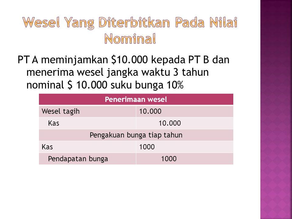 PT A meminjamkan $10.000 kepada PT B dan menerima wesel jangka waktu 3 tahun nominal $ 10.000 suku bunga 10% Penerimaan wesel Wesel tagih10.000 Kas 10