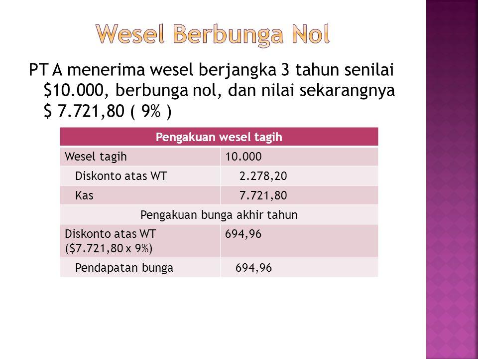 PT A menerima wesel berjangka 3 tahun senilai $10.000, berbunga nol, dan nilai sekarangnya $ 7.721,80 ( 9% ) Pengakuan wesel tagih Wesel tagih10.000 D
