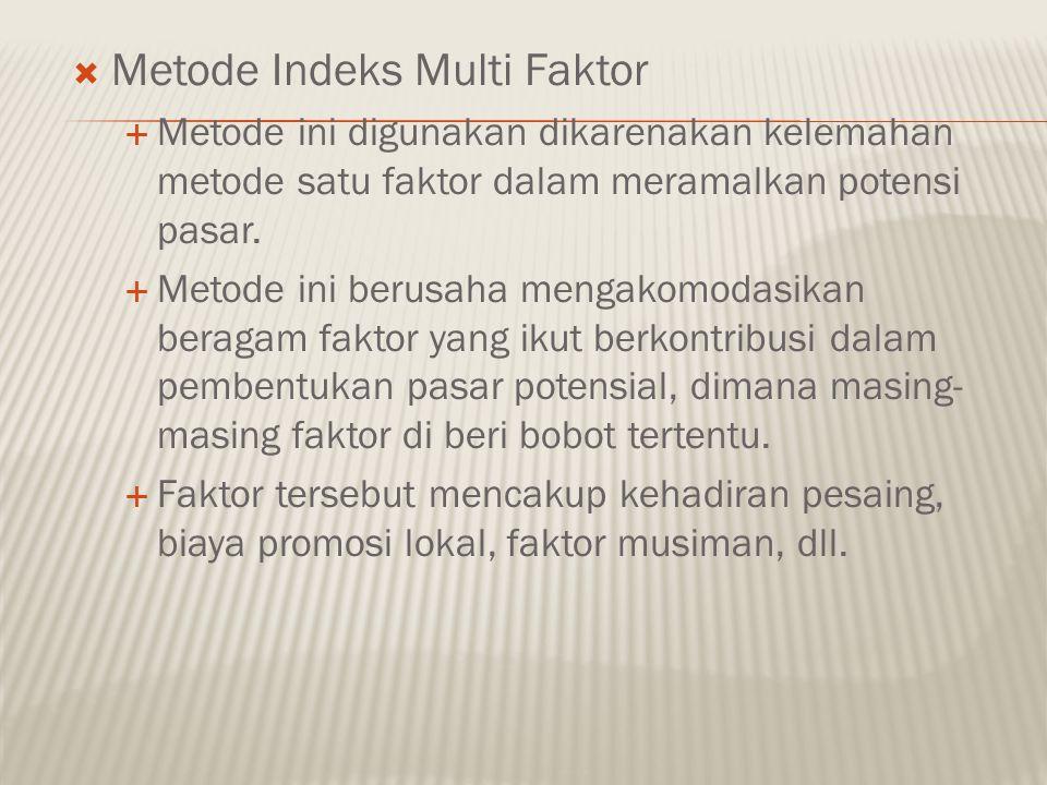  Metode Indeks Multi Faktor  Metode ini digunakan dikarenakan kelemahan metode satu faktor dalam meramalkan potensi pasar.  Metode ini berusaha men