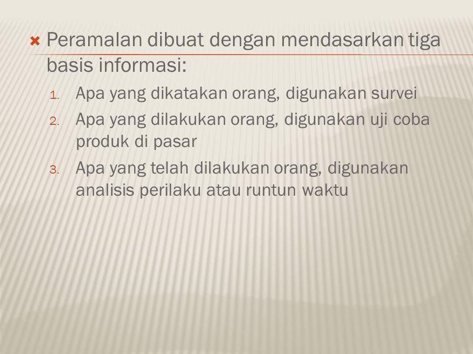  Peramalan dibuat dengan mendasarkan tiga basis informasi: 1. Apa yang dikatakan orang, digunakan survei 2. Apa yang dilakukan orang, digunakan uji c