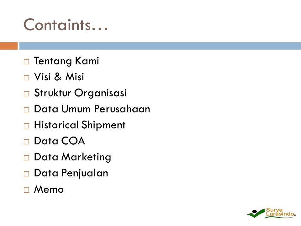 Containts…  Tentang Kami  Visi & Misi  Struktur Organisasi  Data Umum Perusahaan  Historical Shipment  Data COA  Data Marketing  Data Penjuala