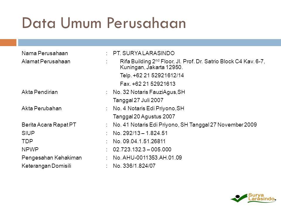 Struktur Organisasi  Komisaris: Zaqi Ismail  Direktur Utama: Istar Abadi  Direktur Operasional: Asep Mardian  Direktur Keuangan : S.