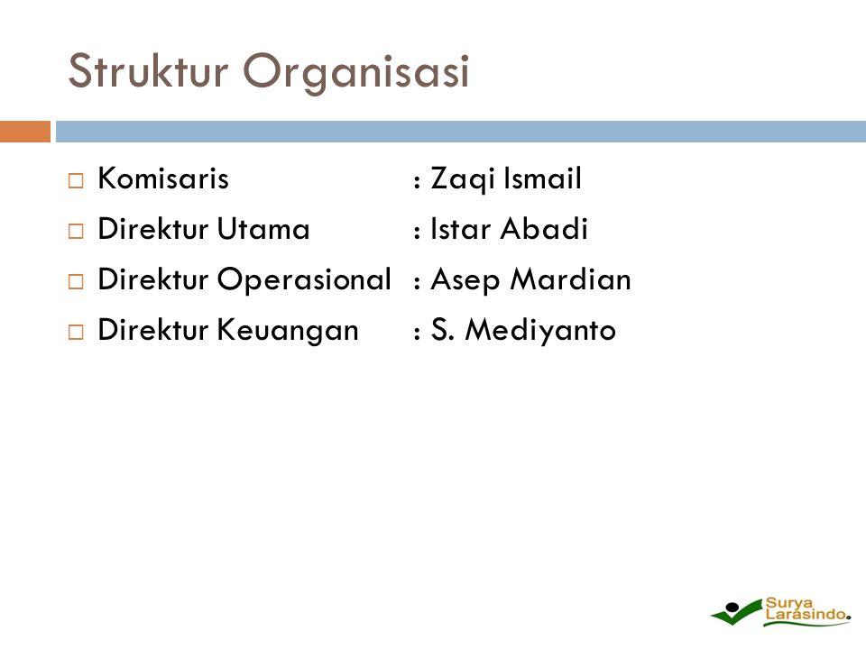 Struktur Organisasi  Komisaris: Zaqi Ismail  Direktur Utama: Istar Abadi  Direktur Operasional: Asep Mardian  Direktur Keuangan : S. Mediyanto