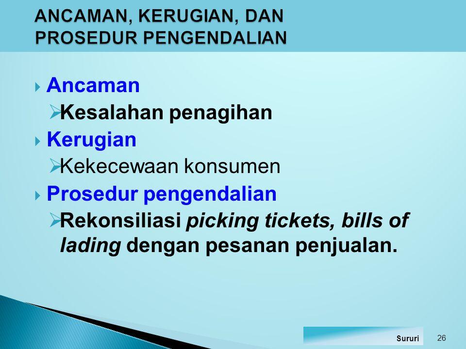  Ancaman  Pencurian kas  Kerugian  Aset hilang  Piutang dilaporkan lebih besar.