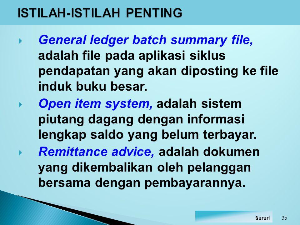  Remittance list, adalah daftar uang dan cek untuk pelunasan piutang yang diterima pada setiap hari.