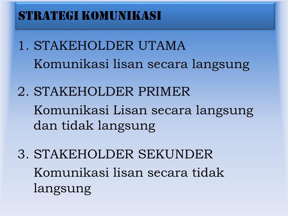 STRATEGI KOMUNIKASI 1.STAKEHOLDER UTAMA Komunikasi lisan secara langsung 2. STAKEHOLDER PRIMER Komunikasi Lisan secara langsung dan tidak langsung 3.