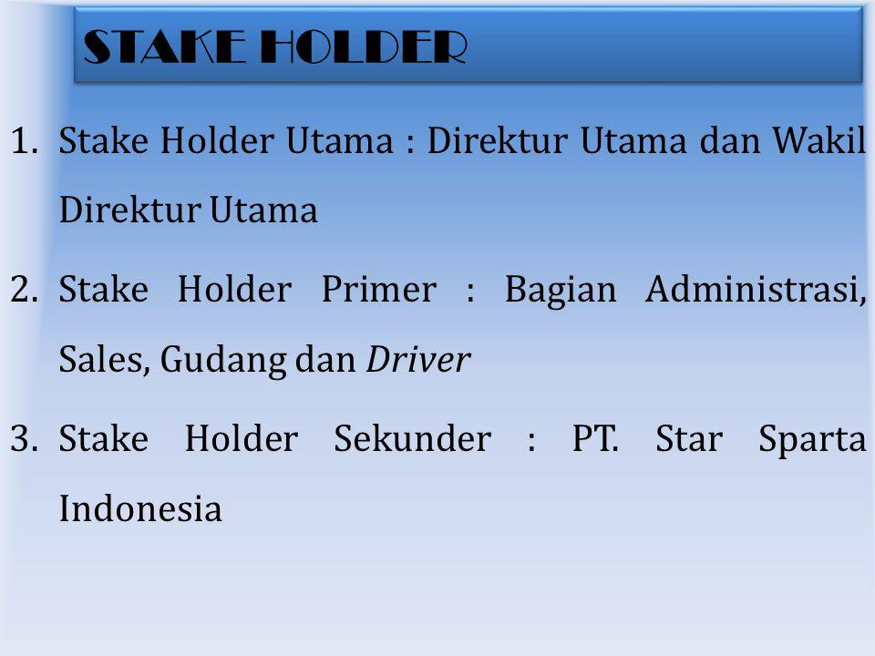 STAKE HOLDER 1.Stake Holder Utama : Direktur Utama dan Wakil Direktur Utama 2.Stake Holder Primer : Bagian Administrasi, Sales, Gudang dan Driver 3.Stake Holder Sekunder : PT.