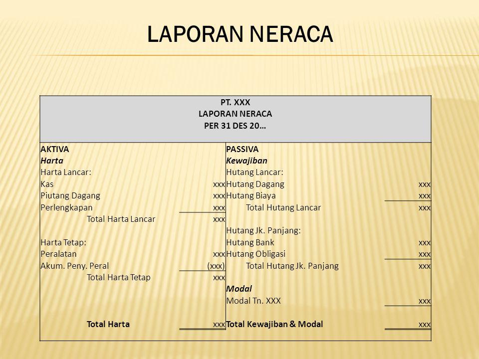 LAPORAN NERACA PT.