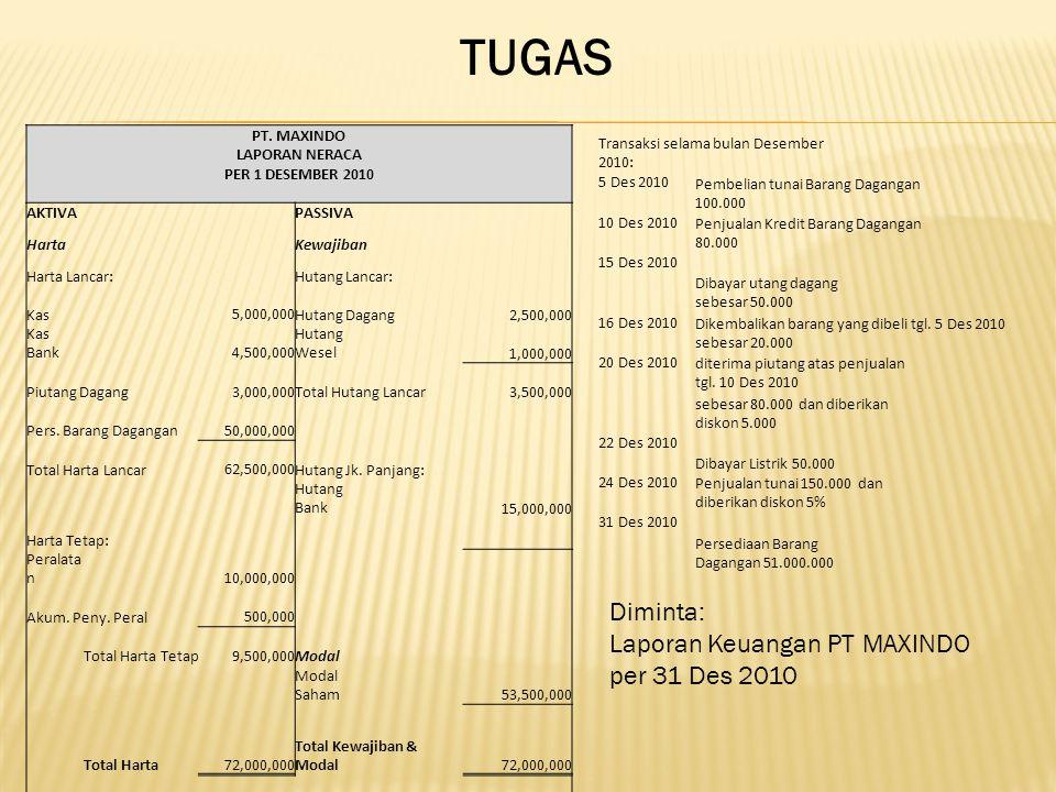 TUGAS PT.