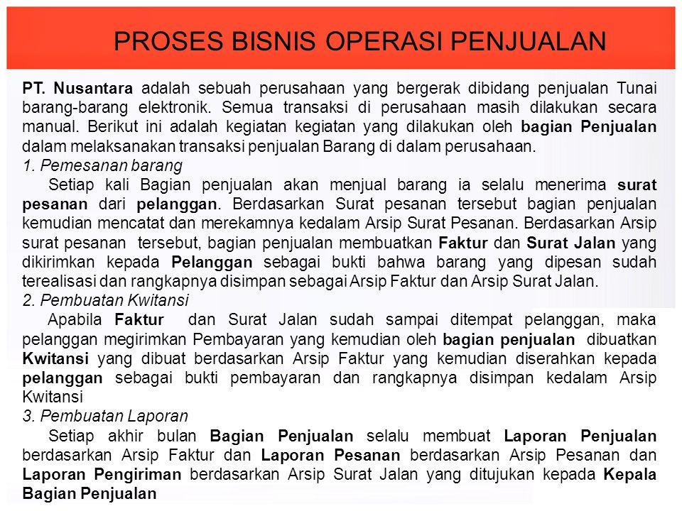 PROSES BISNIS OPERASI PENJUALAN PT. Nusantara adalah sebuah perusahaan yang bergerak dibidang penjualan Tunai barang-barang elektronik. Semua transaks