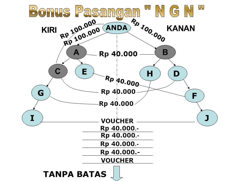 PRODUKISI HARGA DISTRIBUTOR HARGA KONSUMEN NF-Hijau,Buah,Daun500 gr42.00049.000 NF- Bunga500 gr49.00056.000 NF-KALSIN500 gr42.00049.000 NF-PITAYA500 gr49.00056.000 PLANTSAFE 2 dan 3250 gr21.00024.500 NF-OLES250 ml195.000222.000 NF-AAPlus250 ml49.00058.000 Kelengkeng500 ml69.00084.000 Mangga50 ml 100.000120.000 Durian50 ml 125.000 150.000 TH-Hijau200 gr45.00057.000 TH-Bunga200 gr45.00057.000 MHAPlus100 ml68.00085.000 TH-AAPlus100 ml36.00045.000 POWER GIBS5 gr25.00030.000