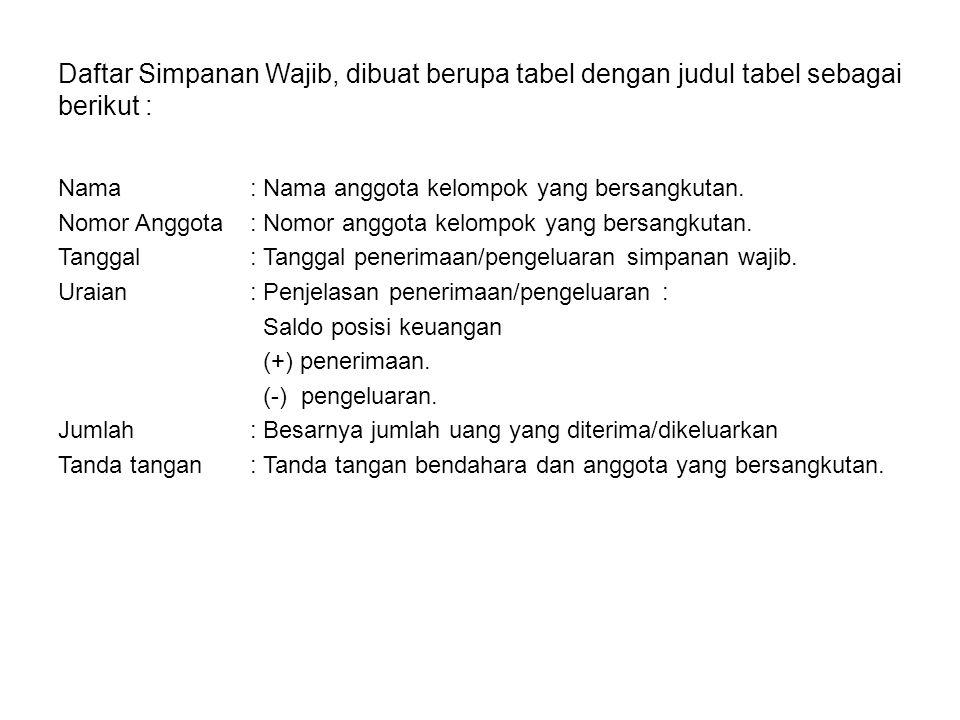 Daftar Simpanan Wajib, dibuat berupa tabel dengan judul tabel sebagai berikut : Nama: Nama anggota kelompok yang bersangkutan. Nomor Anggota : Nomor a