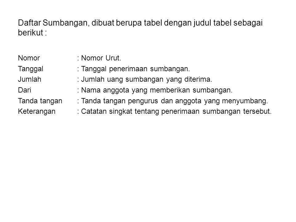 Daftar Sumbangan, dibuat berupa tabel dengan judul tabel sebagai berikut : Nomor: Nomor Urut. Tanggal: Tanggal penerimaan sumbangan. Jumlah: Jumlah ua
