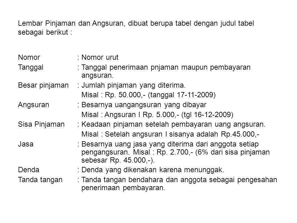 Lembar Pinjaman dan Angsuran, dibuat berupa tabel dengan judul tabel sebagai berikut : Nomor: Nomor urut Tanggal: Tanggal penerimaan pnjaman maupun pe