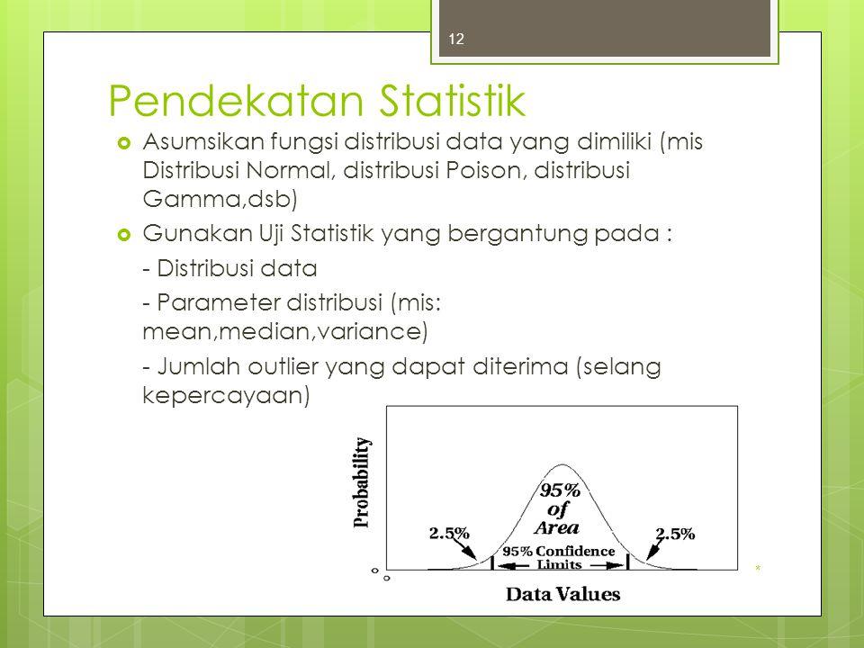 Pendekatan Statistik  Asumsikan fungsi distribusi data yang dimiliki (mis Distribusi Normal, distribusi Poison, distribusi Gamma,dsb)  Gunakan Uji S
