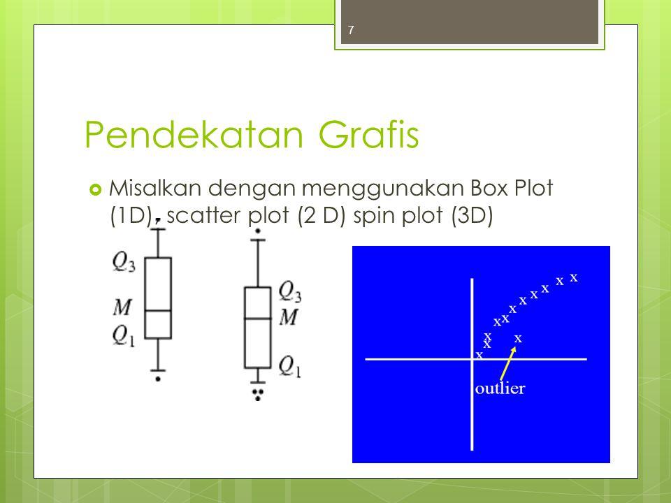 Pendekatan Grafis  Misalkan dengan menggunakan Box Plot (1D), scatter plot (2 D) spin plot (3D) 7