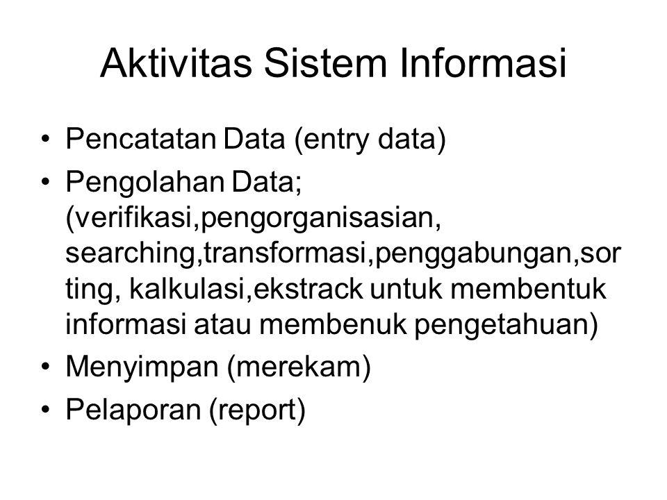 Aktivitas Sistem Informasi •Pencatatan Data (entry data) •Pengolahan Data; (verifikasi,pengorganisasian, searching,transformasi,penggabungan,sor ting,
